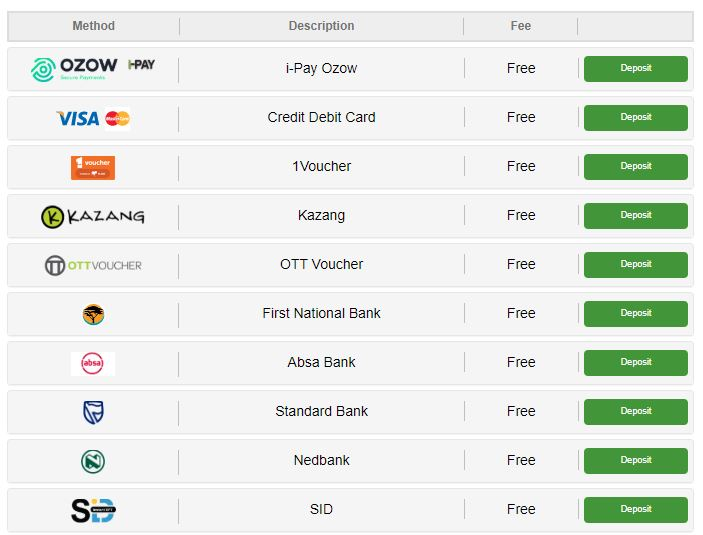 Topping up and withdrawing money betway